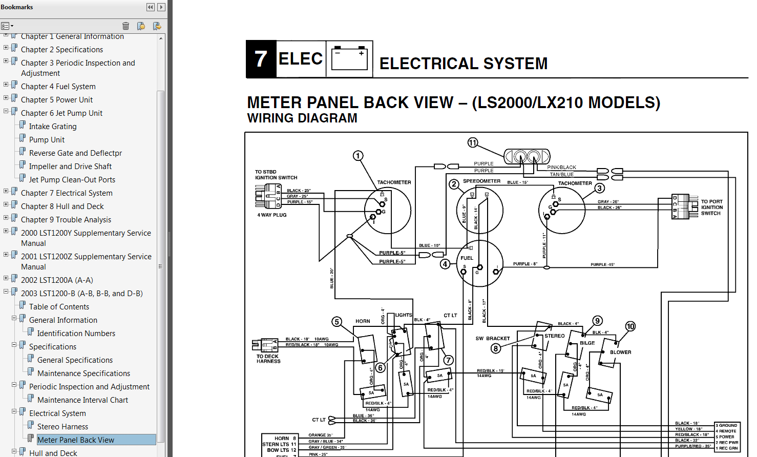 Polaris Sportsman 500 Fuse Box Wiring Library 10 Awg Diagram 1999 2005 Yamaha Lx210 Ar210 Boat Service Manual 570 Location