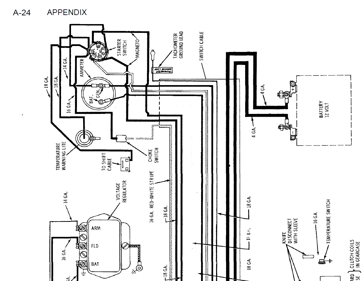 sample22 1956 1970 johnson evinrude 1 5 thru 40 hp service manual evinrude vro wiring diagram at gsmportal.co